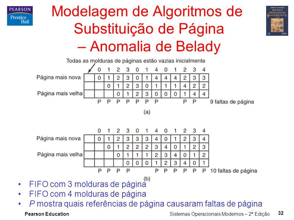 Pearson Education Sistemas Operacionais Modernos – 2ª Edição 32 Modelagem de Algoritmos de Substituição de Página – Anomalia de Belady FIFO com 3 molduras de página FIFO com 4 molduras de página P mostra quais referências de página causaram faltas de página