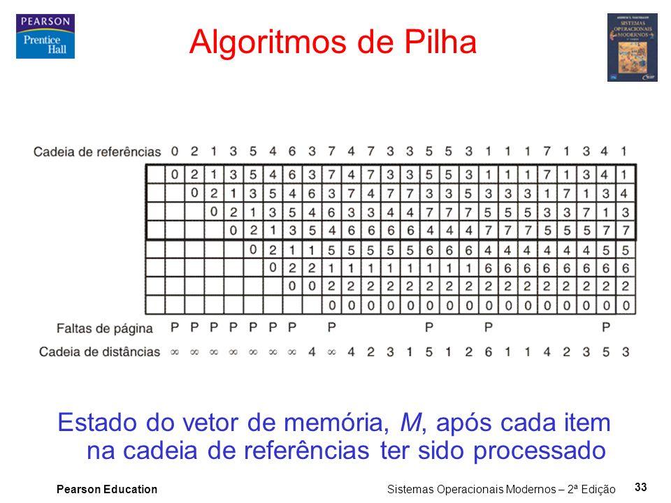 Pearson Education Sistemas Operacionais Modernos – 2ª Edição 33 Algoritmos de Pilha Estado do vetor de memória, M, após cada item na cadeia de referências ter sido processado
