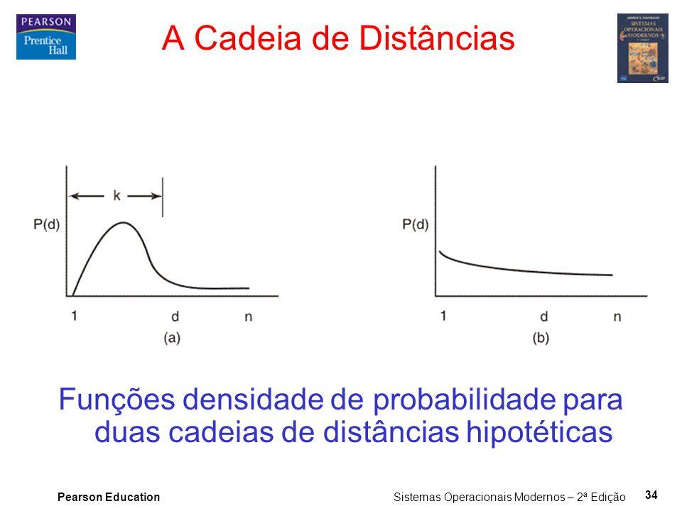 Pearson Education Sistemas Operacionais Modernos – 2ª Edição 34 A Cadeia de Distâncias Funções densidade de probabilidade para duas cadeias de distânc