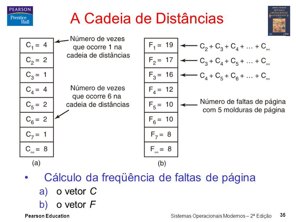 Pearson Education Sistemas Operacionais Modernos – 2ª Edição 35 A Cadeia de Distâncias Cálculo da freqüência de faltas de página a)o vetor C b)o vetor F
