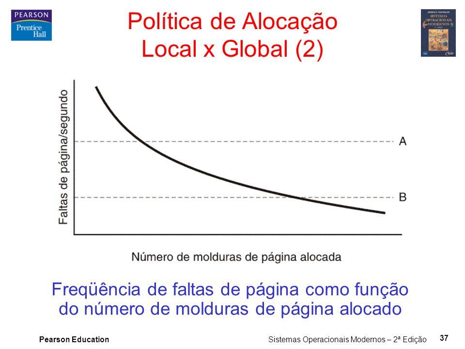 Pearson Education Sistemas Operacionais Modernos – 2ª Edição 37 Política de Alocação Local x Global (2) Freqüência de faltas de página como função do