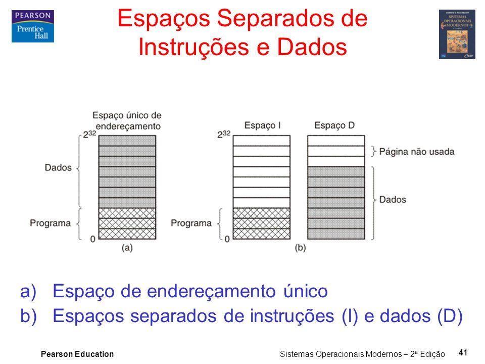 Pearson Education Sistemas Operacionais Modernos – 2ª Edição 41 Espaços Separados de Instruções e Dados a)Espaço de endereçamento único b)Espaços sepa