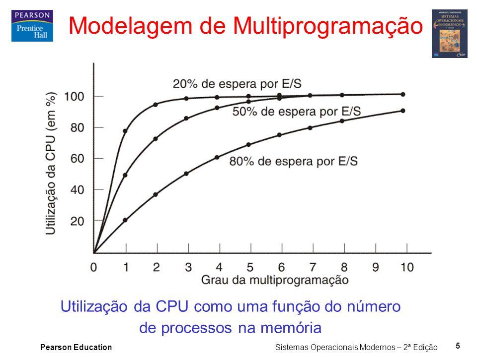 Pearson Education Sistemas Operacionais Modernos – 2ª Edição 5 Modelagem de Multiprogramação Utilização da CPU como uma função do número de processos na memória