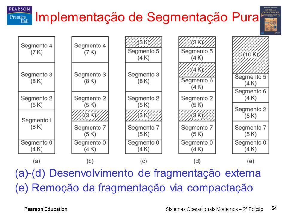 Pearson Education Sistemas Operacionais Modernos – 2ª Edição 54 Implementação de Segmentação Pura (a)-(d) Desenvolvimento de fragmentação externa (e) Remoção da fragmentação via compactação