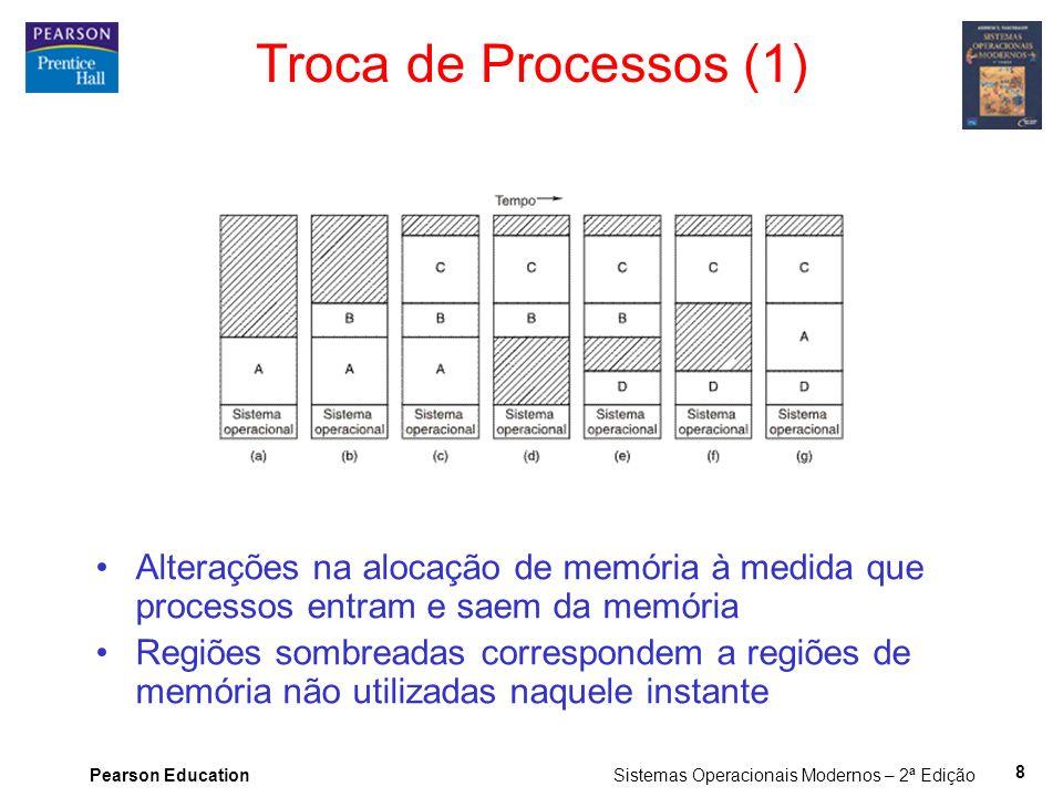 Pearson Education Sistemas Operacionais Modernos – 2ª Edição 8 Troca de Processos (1) Alterações na alocação de memória à medida que processos entram e saem da memória Regiões sombreadas correspondem a regiões de memória não utilizadas naquele instante