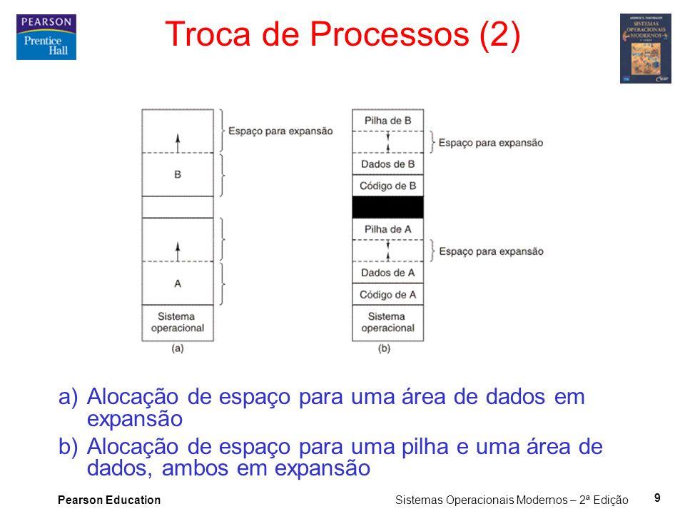 Pearson Education Sistemas Operacionais Modernos – 2ª Edição 9 Troca de Processos (2) a)Alocação de espaço para uma área de dados em expansão b)Alocação de espaço para uma pilha e uma área de dados, ambos em expansão
