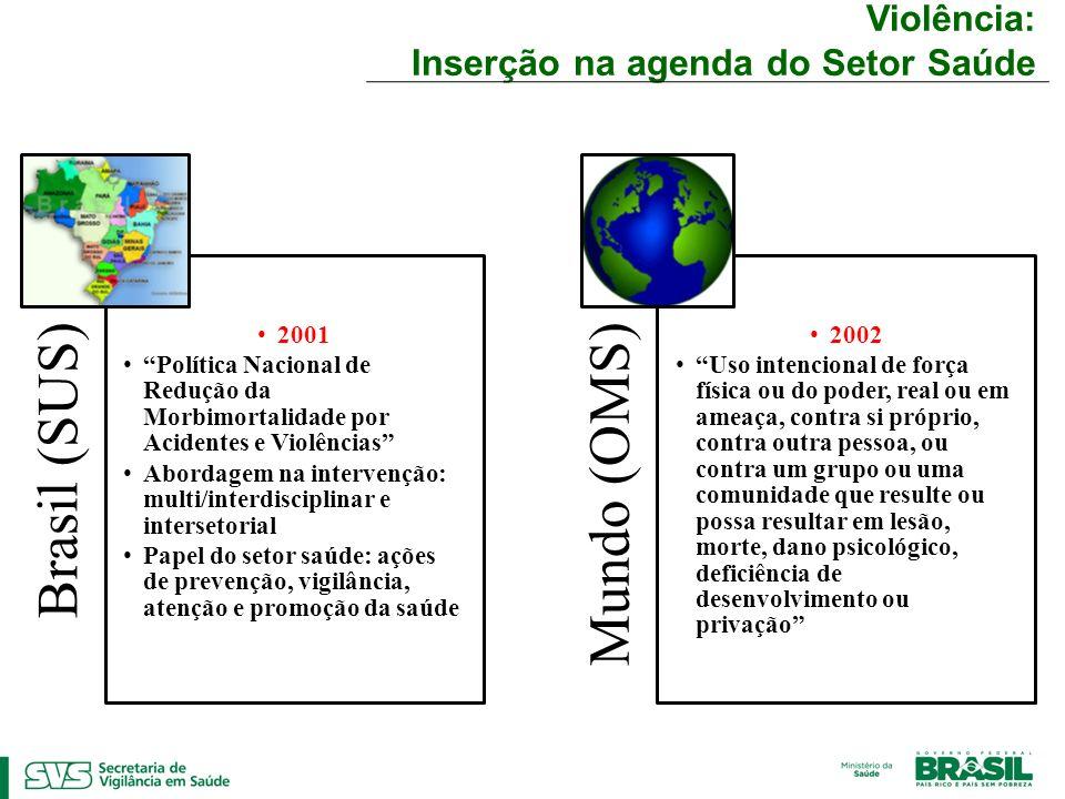 Violência: Inserção na agenda do Setor Saúde Brasil (SUS) 2001 Política Nacional de Redução da Morbimortalidade por Acidentes e Violências Abordagem n