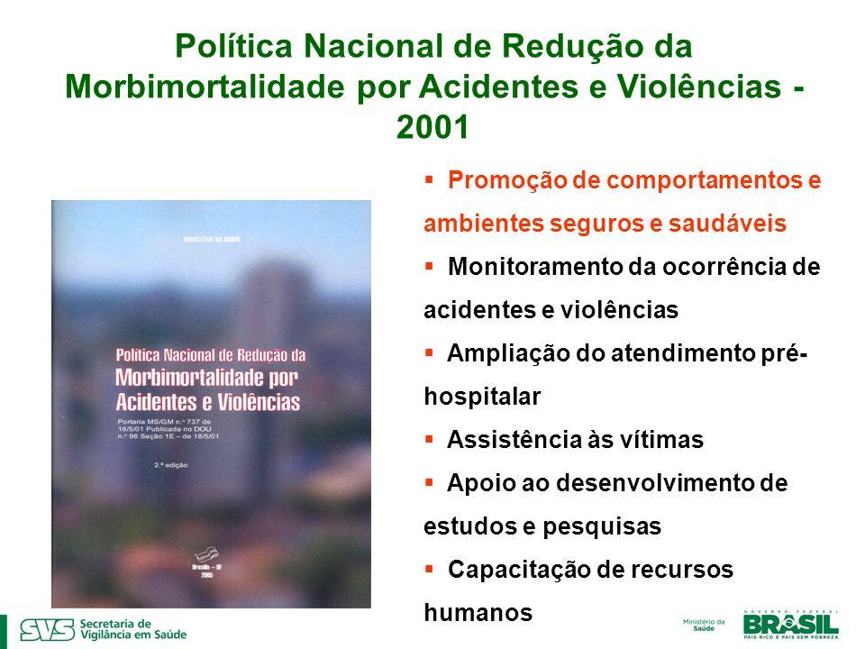 Promoção de comportamentos e ambientes seguros e saudáveis Monitoramento da ocorrência de acidentes e violências Ampliação do atendimento pré- hospita