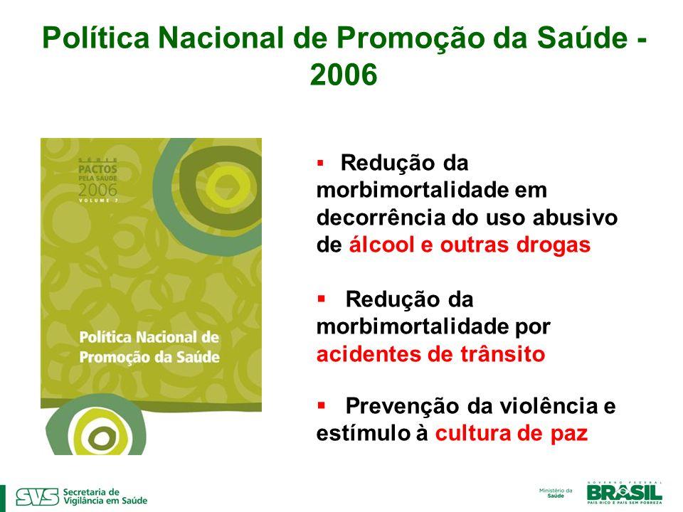 Redução da morbimortalidade em decorrência do uso abusivo de álcool e outras drogas Redução da morbimortalidade por acidentes de trânsito Prevenção da