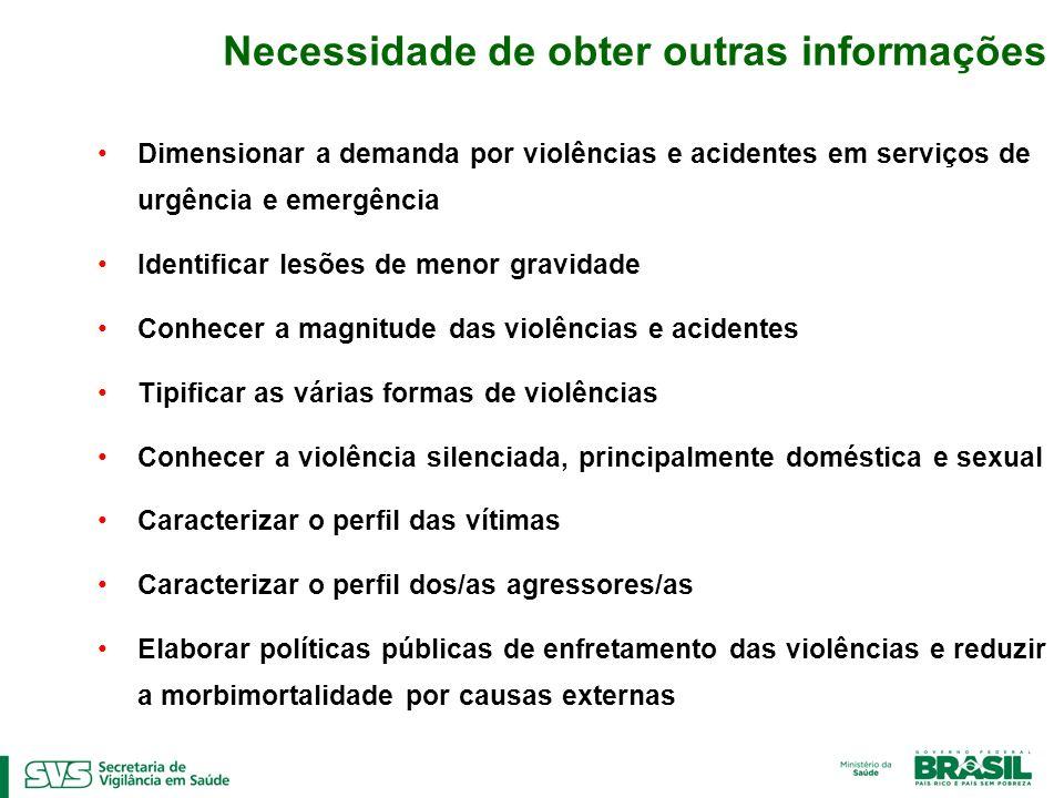 Necessidade de obter outras informações Dimensionar a demanda por violências e acidentes em serviços de urgência e emergência Identificar lesões de me