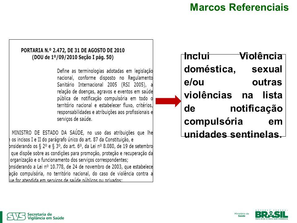 Marcos Referenciais Inclui Violência doméstica, sexual e/ou outras violências na lista de notificação compulsória em unidades sentinelas.
