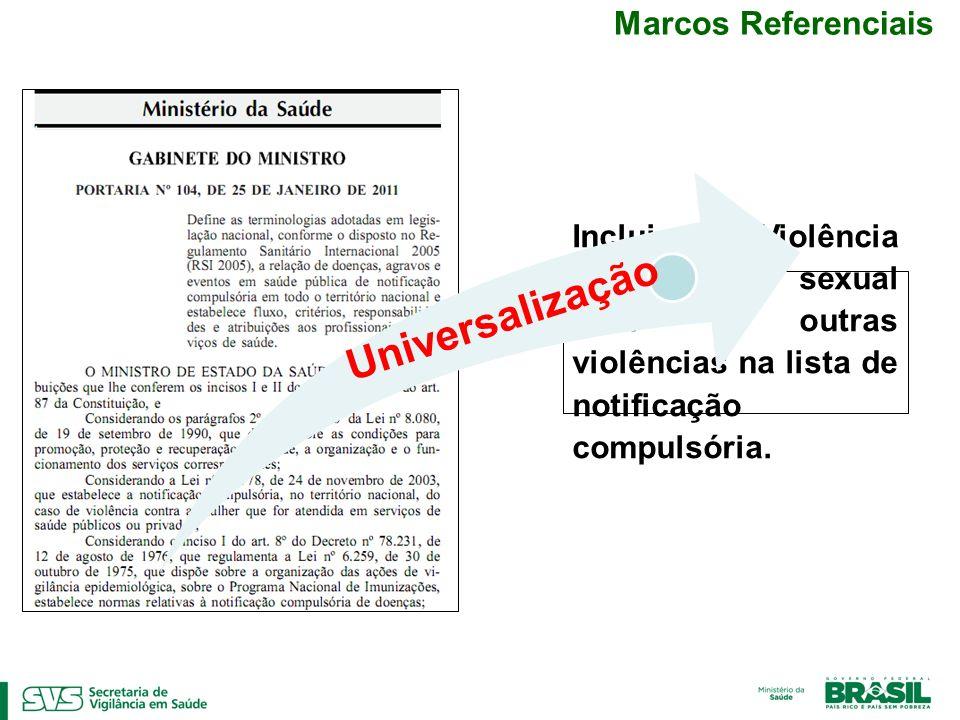 Marcos Referenciais Inclui Violência doméstica, sexual e/ou outras violências na lista de notificação compulsória. Universalização