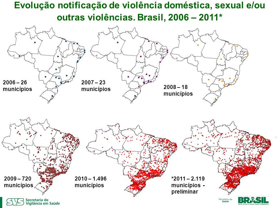 2006 – 26 municípios 2007 – 23 municípios 2008 – 18 municípios 2009 – 720 municípios 2010 – 1.496 municípios *2011 – 2.119 municípios - preliminar Evo