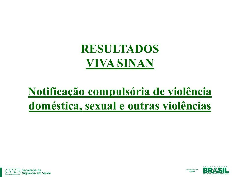 RESULTADOS VIVA SINAN Notificação compulsória de violência doméstica, sexual e outras violências