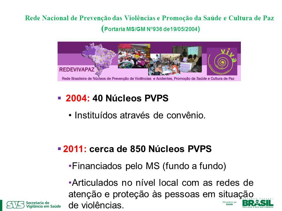 Rede Nacional de Prevenção das Violências e Promoção da Saúde e Cultura de Paz ( Portaria MS/GM Nº936 de19/05/2004 ) 2004: 40 Núcleos PVPS Instituídos