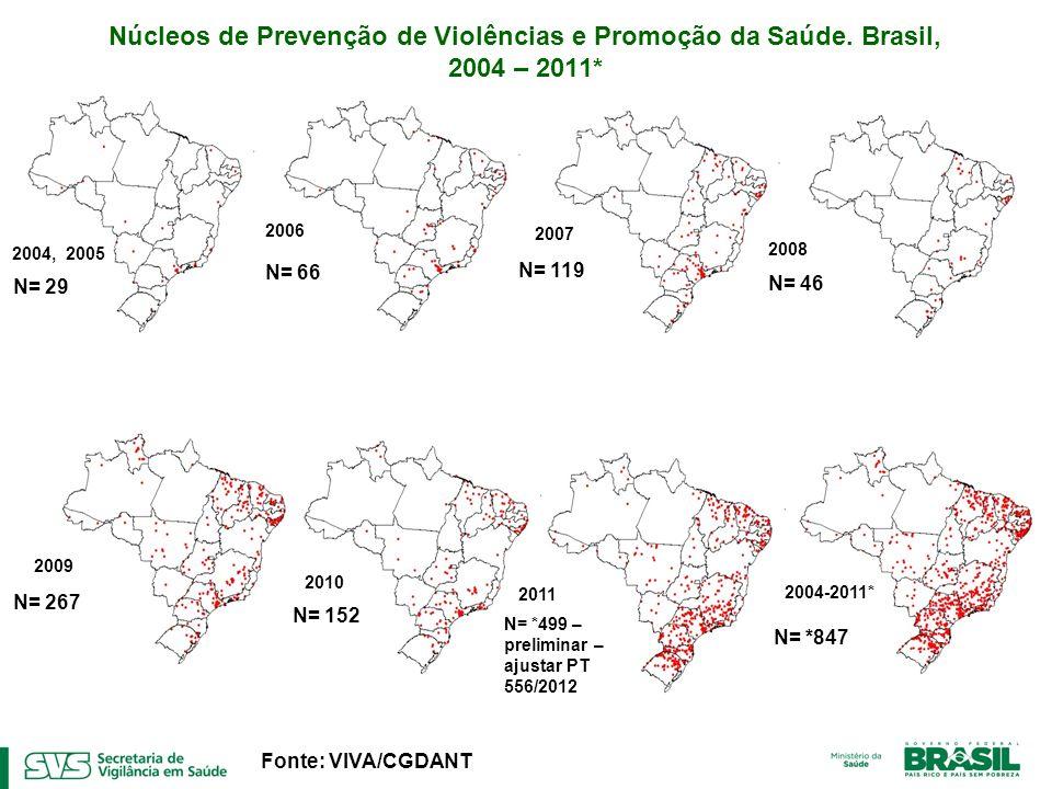 Núcleos de Prevenção de Violências e Promoção da Saúde. Brasil, 2004 – 2011* Fonte: VIVA/CGDANT N= 29 N= 66 2004, 2005 2006 2007 N= 119 2008 N= 46 200
