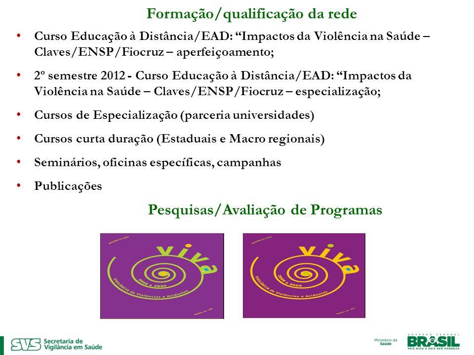 Formação/qualificação da rede Curso Educação à Distância/EAD: Impactos da Violência na Saúde – Claves/ENSP/Fiocruz – aperfeiçoamento; 2º semestre 2012