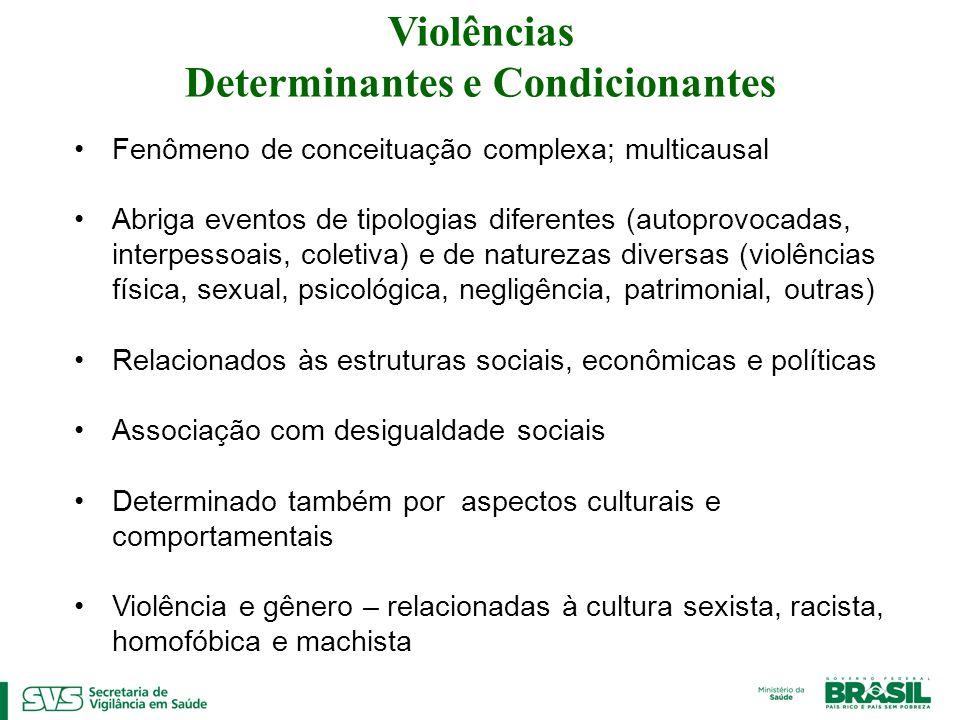 Fenômeno de conceituação complexa; multicausal Abriga eventos de tipologias diferentes (autoprovocadas, interpessoais, coletiva) e de naturezas divers