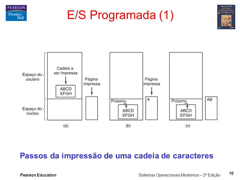 Pearson Education Sistemas Operacionais Modernos – 2ª Edição 10 E/S Programada (1) Passos da impressão de uma cadeia de caracteres