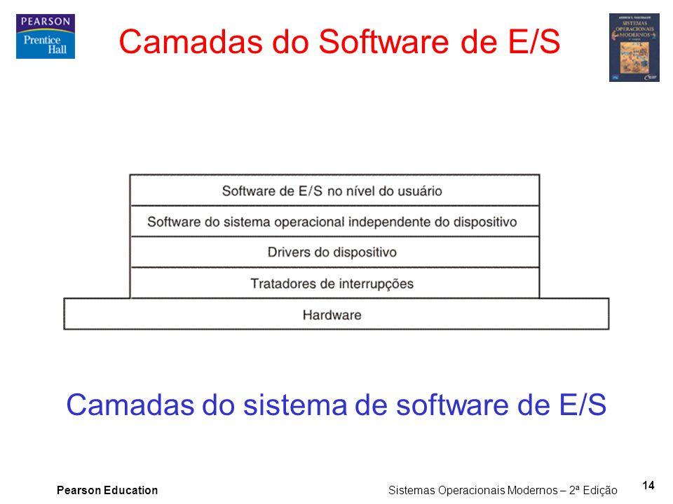 Pearson Education Sistemas Operacionais Modernos – 2ª Edição 14 Camadas do Software de E/S Camadas do sistema de software de E/S