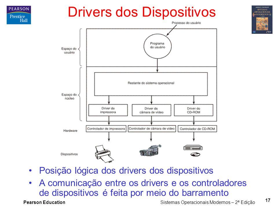 Pearson Education Sistemas Operacionais Modernos – 2ª Edição 17 Drivers dos Dispositivos Posição lógica dos drivers dos dispositivos A comunicação ent