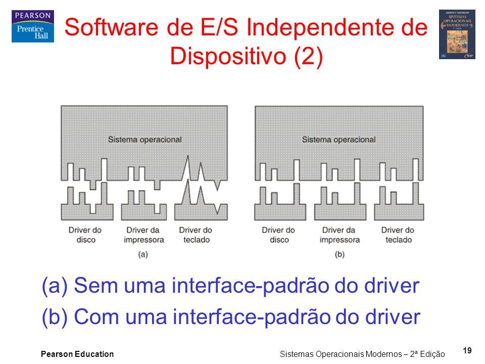 Pearson Education Sistemas Operacionais Modernos – 2ª Edição 19 Software de E/S Independente de Dispositivo (2) (a) Sem uma interface-padrão do driver