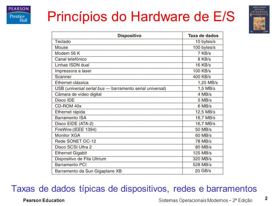Pearson Education Sistemas Operacionais Modernos – 2ª Edição 2 Princípios do Hardware de E/S Taxas de dados típicas de dispositivos, redes e barrament