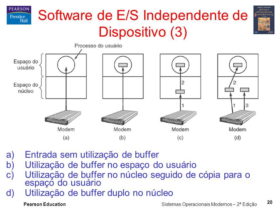 Pearson Education Sistemas Operacionais Modernos – 2ª Edição 20 Software de E/S Independente de Dispositivo (3) a)Entrada sem utilização de buffer b)U