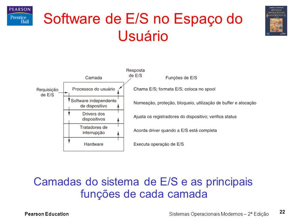 Pearson Education Sistemas Operacionais Modernos – 2ª Edição 22 Software de E/S no Espaço do Usuário Camadas do sistema de E/S e as principais funções