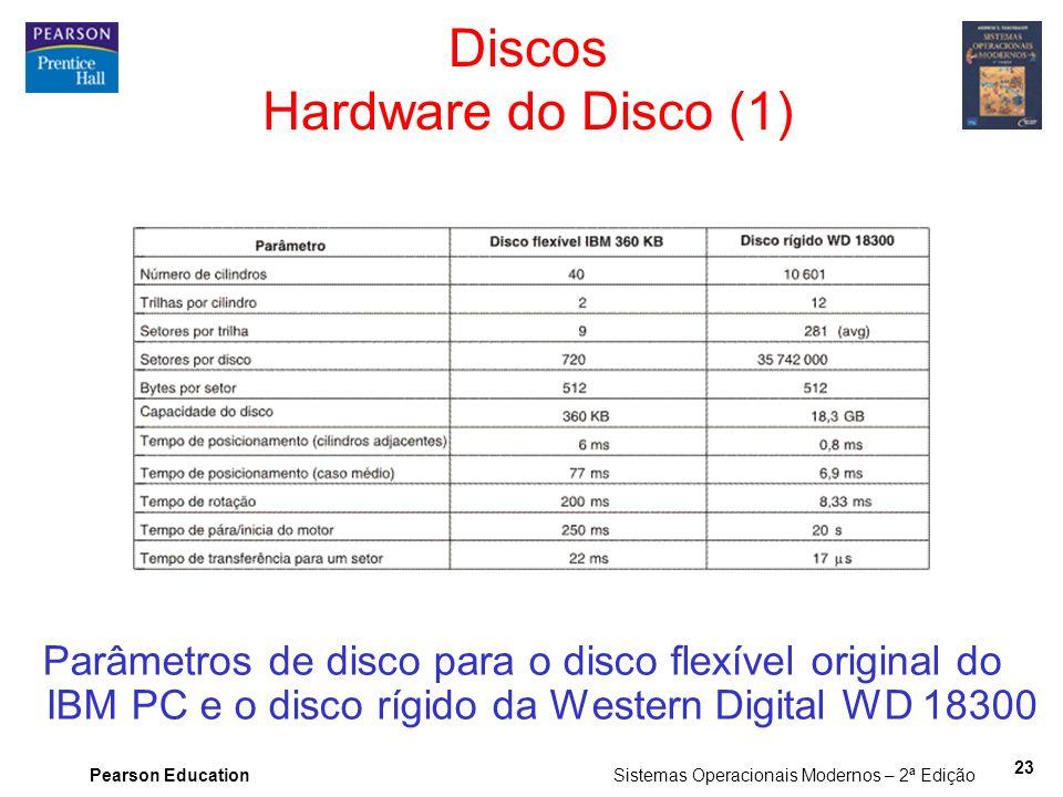 Pearson Education Sistemas Operacionais Modernos – 2ª Edição 23 Discos Hardware do Disco (1) Parâmetros de disco para o disco flexível original do IBM