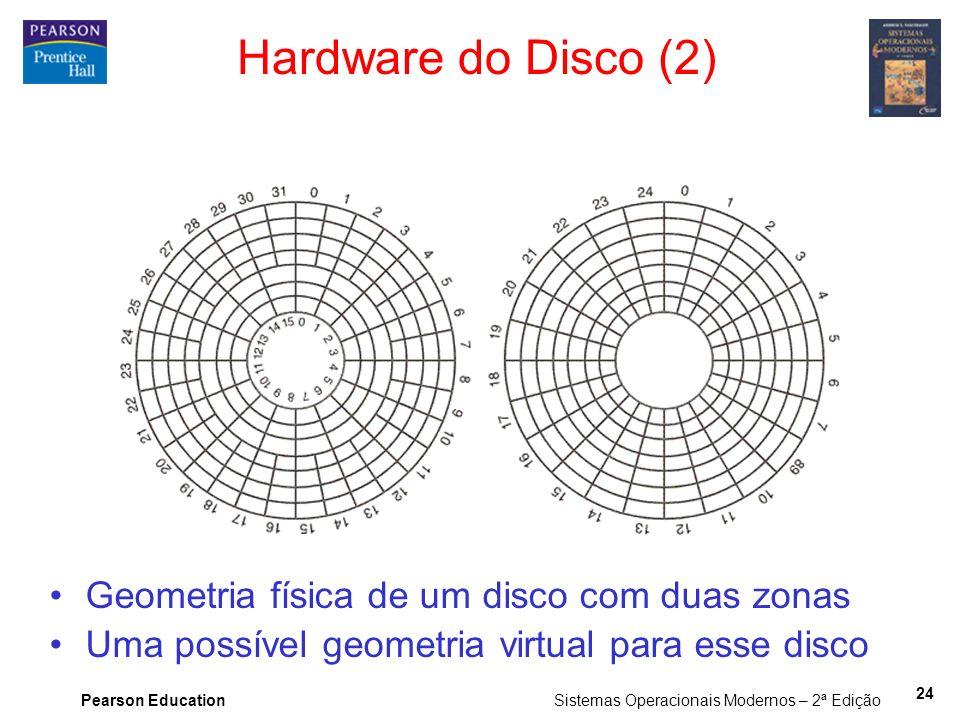 Pearson Education Sistemas Operacionais Modernos – 2ª Edição 24 Hardware do Disco (2) Geometria física de um disco com duas zonas Uma possível geometr