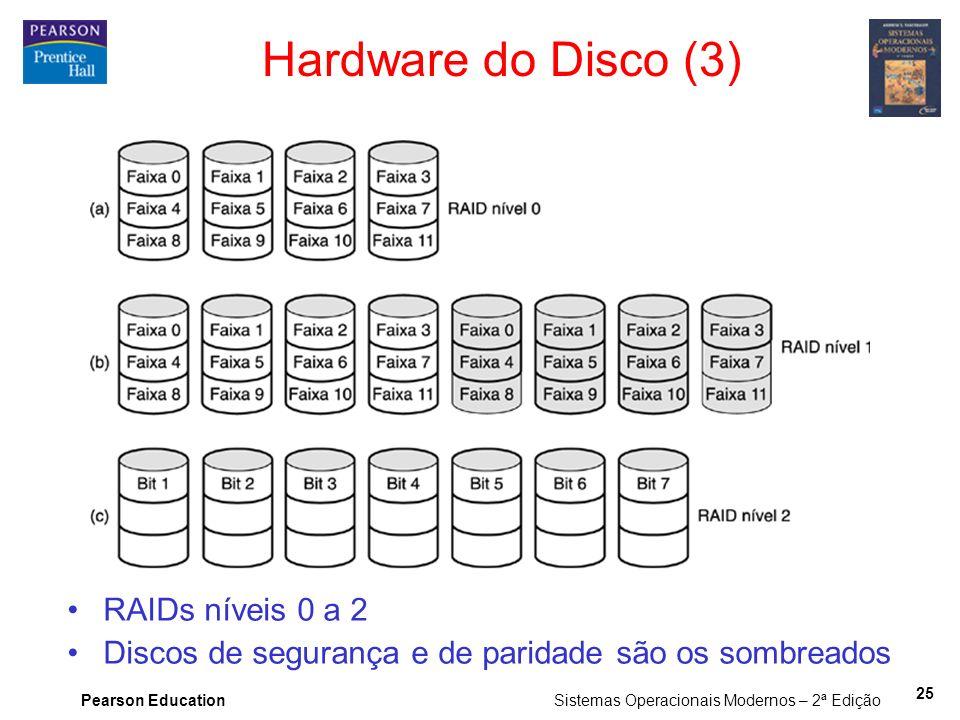 Pearson Education Sistemas Operacionais Modernos – 2ª Edição 25 Hardware do Disco (3) RAIDs níveis 0 a 2 Discos de segurança e de paridade são os somb