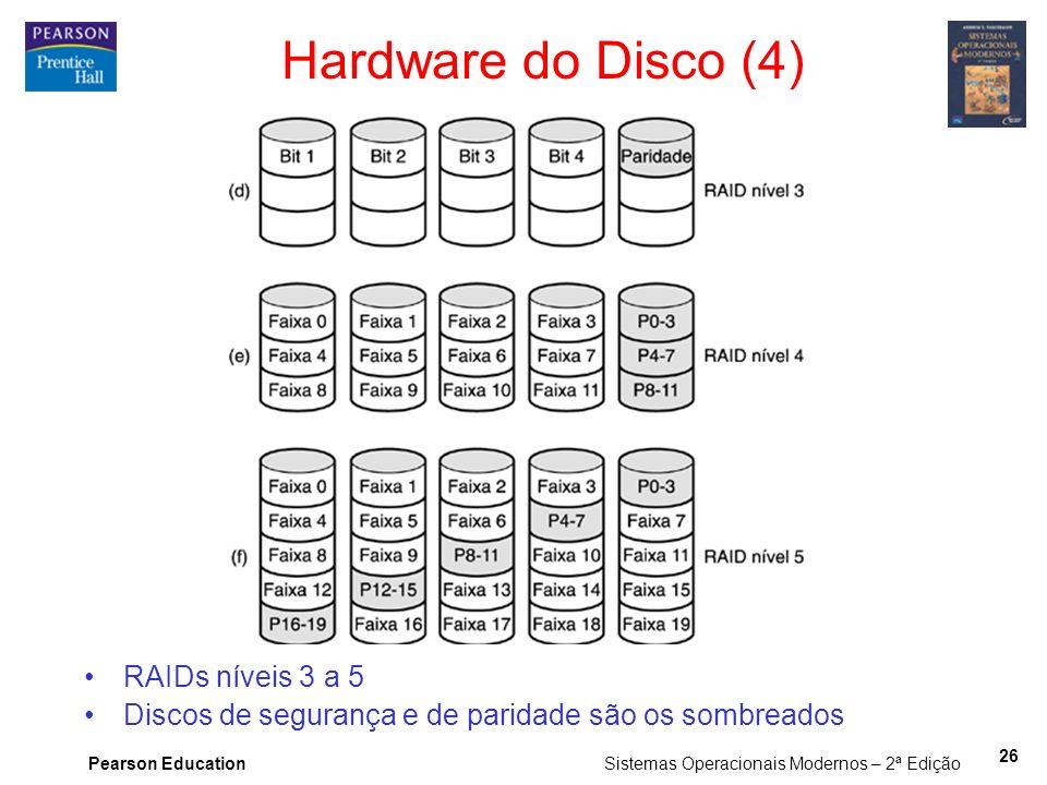 Pearson Education Sistemas Operacionais Modernos – 2ª Edição 26 Hardware do Disco (4) RAIDs níveis 3 a 5 Discos de segurança e de paridade são os somb
