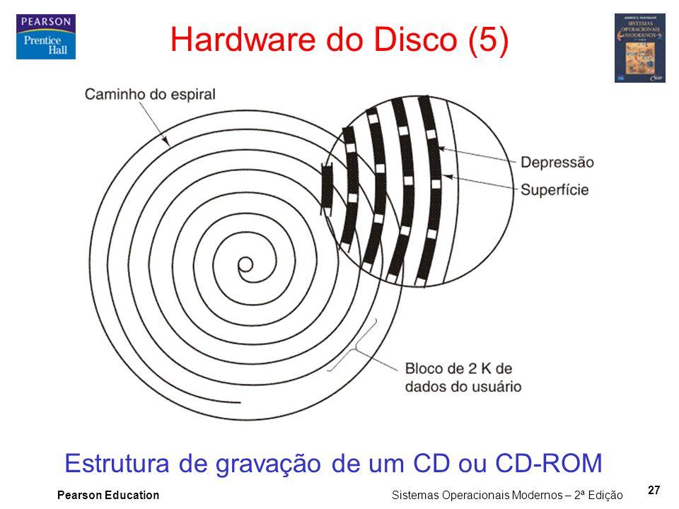 Pearson Education Sistemas Operacionais Modernos – 2ª Edição 27 Hardware do Disco (5) Estrutura de gravação de um CD ou CD-ROM