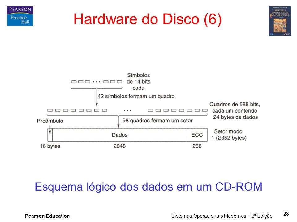 Pearson Education Sistemas Operacionais Modernos – 2ª Edição 28 Hardware do Disco (6) Esquema lógico dos dados em um CD-ROM