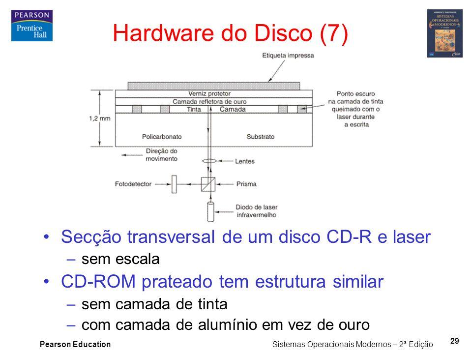 Pearson Education Sistemas Operacionais Modernos – 2ª Edição 29 Hardware do Disco (7) Secção transversal de um disco CD-R e laser –sem escala CD-ROM p