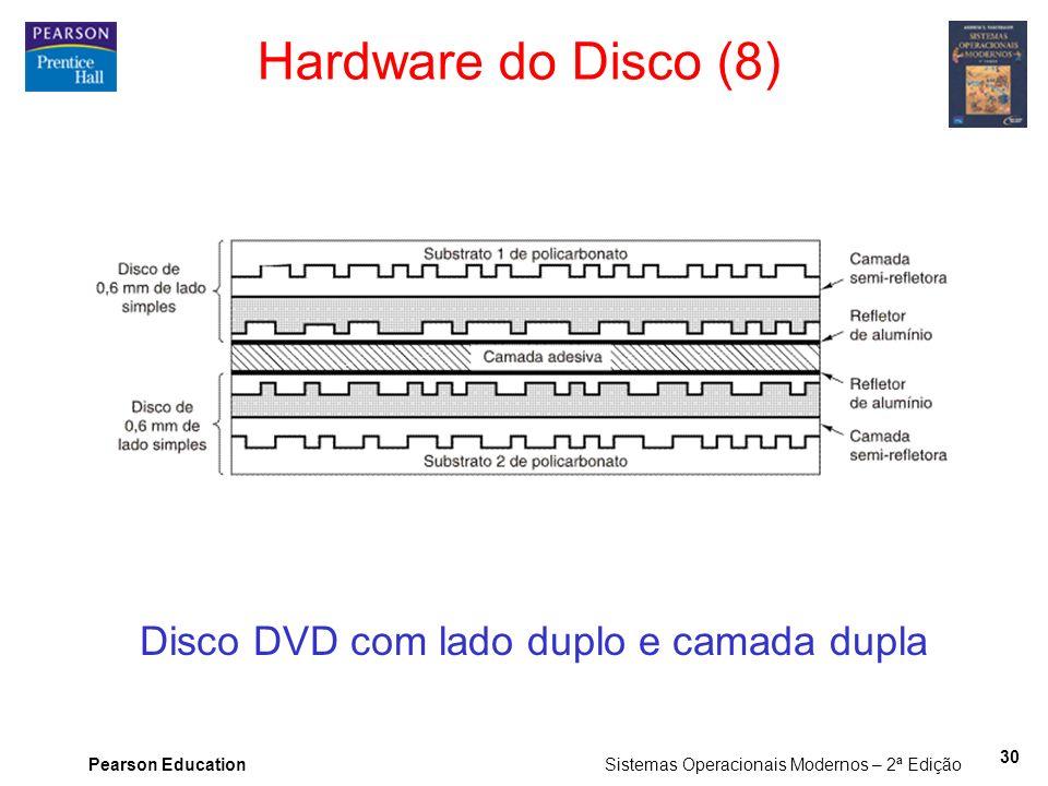 Pearson Education Sistemas Operacionais Modernos – 2ª Edição 30 Hardware do Disco (8) Disco DVD com lado duplo e camada dupla