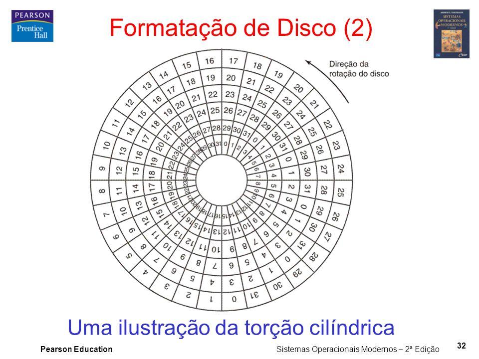 Pearson Education Sistemas Operacionais Modernos – 2ª Edição 32 Formatação de Disco (2) Uma ilustração da torção cilíndrica