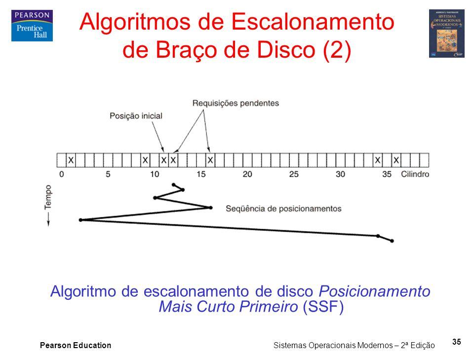 Pearson Education Sistemas Operacionais Modernos – 2ª Edição 35 Algoritmos de Escalonamento de Braço de Disco (2) Algoritmo de escalonamento de disco