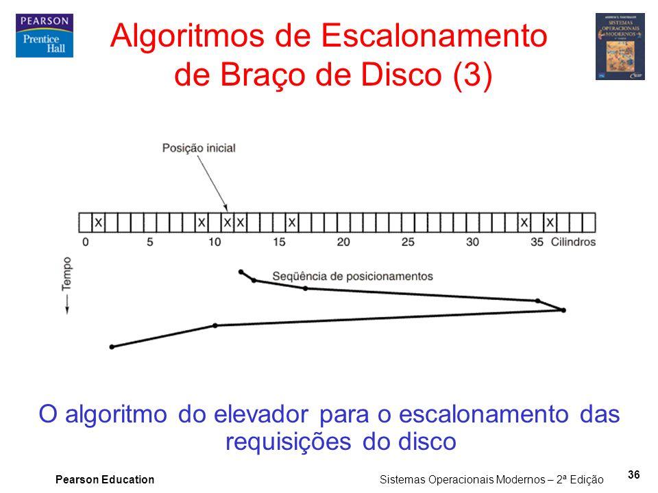 Pearson Education Sistemas Operacionais Modernos – 2ª Edição 36 Algoritmos de Escalonamento de Braço de Disco (3) O algoritmo do elevador para o escal