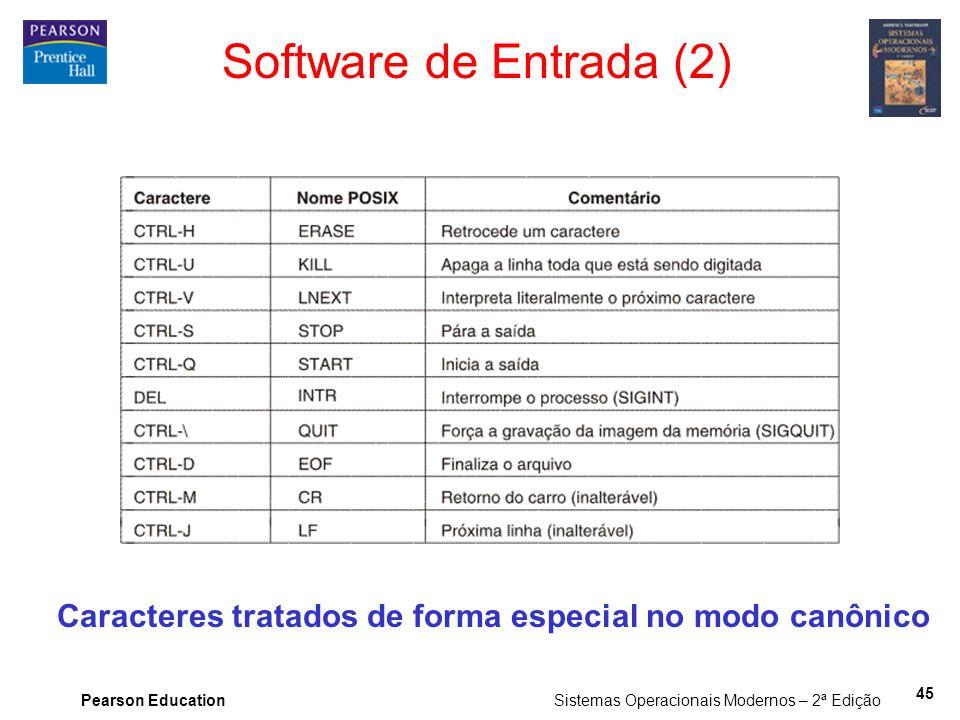 Pearson Education Sistemas Operacionais Modernos – 2ª Edição 45 Software de Entrada (2) Caracteres tratados de forma especial no modo canônico