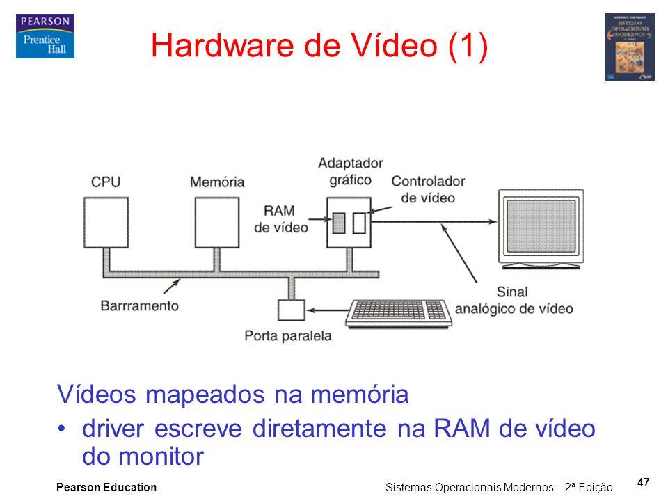 Pearson Education Sistemas Operacionais Modernos – 2ª Edição 47 Hardware de Vídeo (1) Vídeos mapeados na memória driver escreve diretamente na RAM de