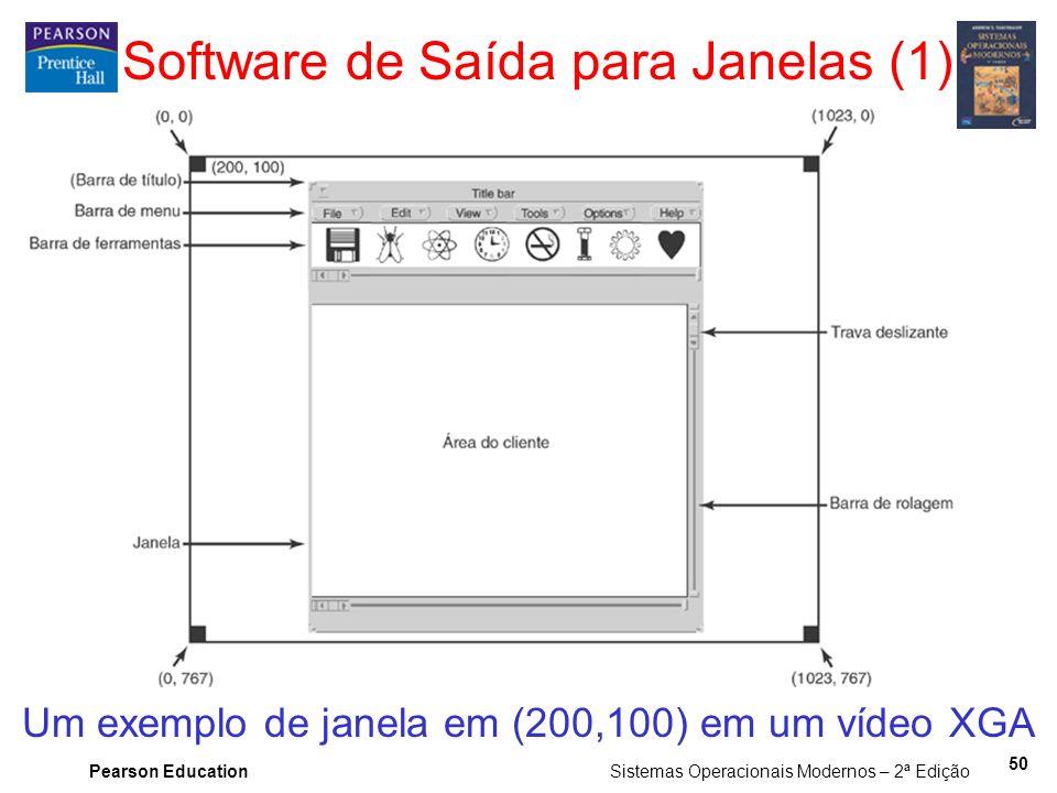 Pearson Education Sistemas Operacionais Modernos – 2ª Edição 50 Software de Saída para Janelas (1) Um exemplo de janela em (200,100) em um vídeo XGA