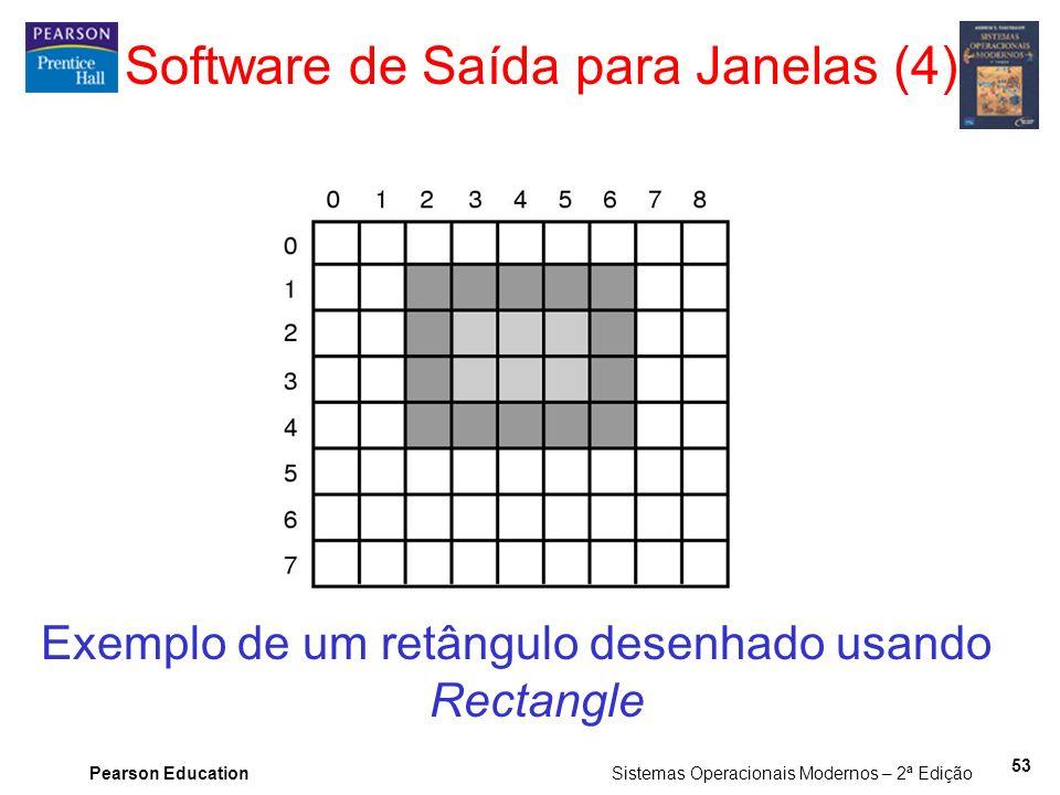 Pearson Education Sistemas Operacionais Modernos – 2ª Edição 53 Software de Saída para Janelas (4) Exemplo de um retângulo desenhado usando Rectangle