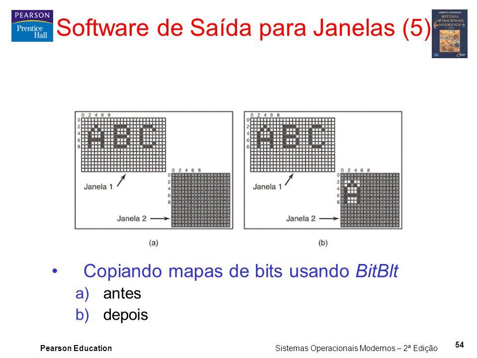 Pearson Education Sistemas Operacionais Modernos – 2ª Edição 54 Software de Saída para Janelas (5) Copiando mapas de bits usando BitBlt a)antes b)depo