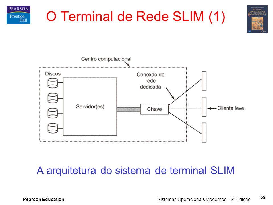 Pearson Education Sistemas Operacionais Modernos – 2ª Edição 58 O Terminal de Rede SLIM (1) A arquitetura do sistema de terminal SLIM