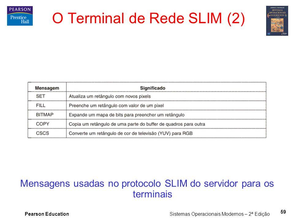 Pearson Education Sistemas Operacionais Modernos – 2ª Edição 59 O Terminal de Rede SLIM (2) Mensagens usadas no protocolo SLIM do servidor para os ter
