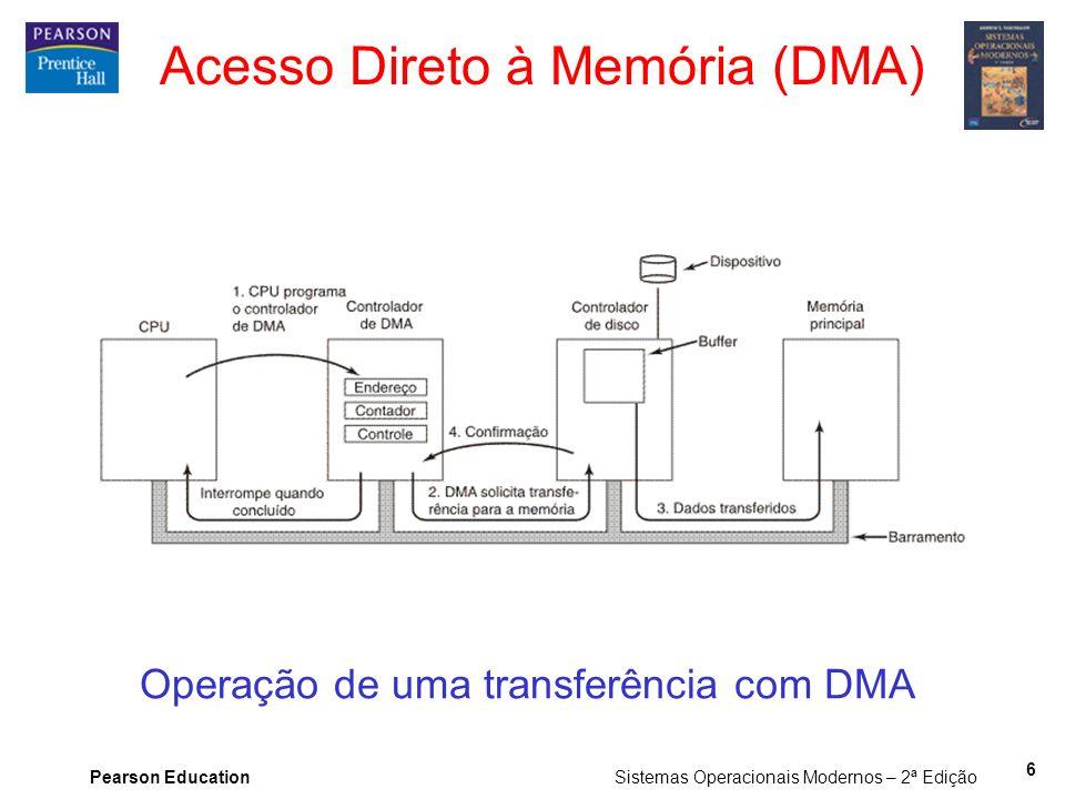 Pearson Education Sistemas Operacionais Modernos – 2ª Edição 6 Acesso Direto à Memória (DMA) Operação de uma transferência com DMA
