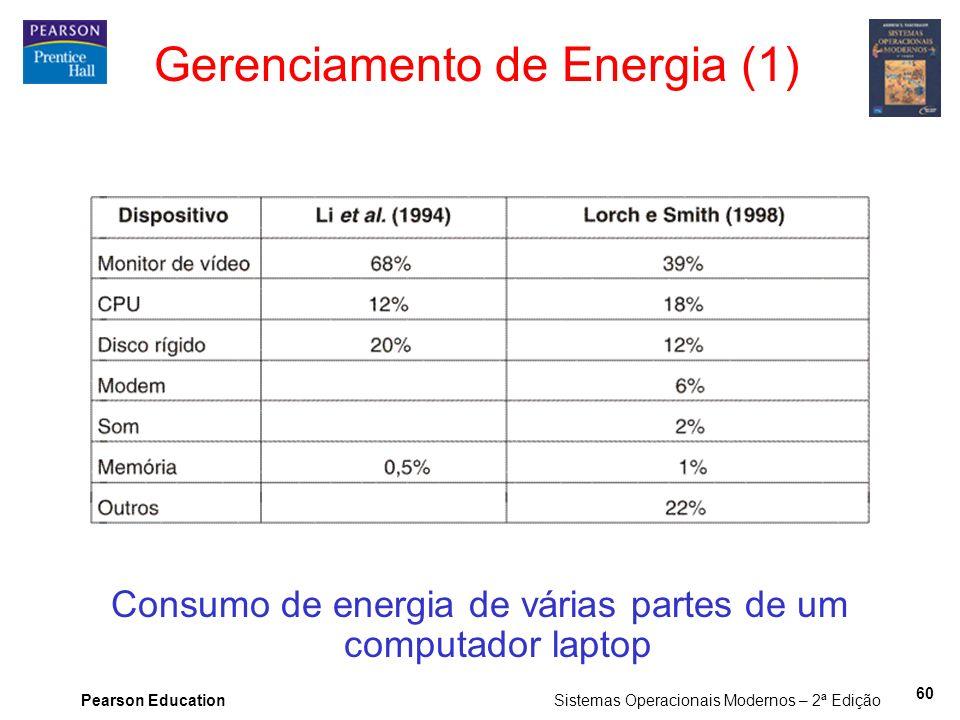 Pearson Education Sistemas Operacionais Modernos – 2ª Edição 60 Gerenciamento de Energia (1) Consumo de energia de várias partes de um computador lapt
