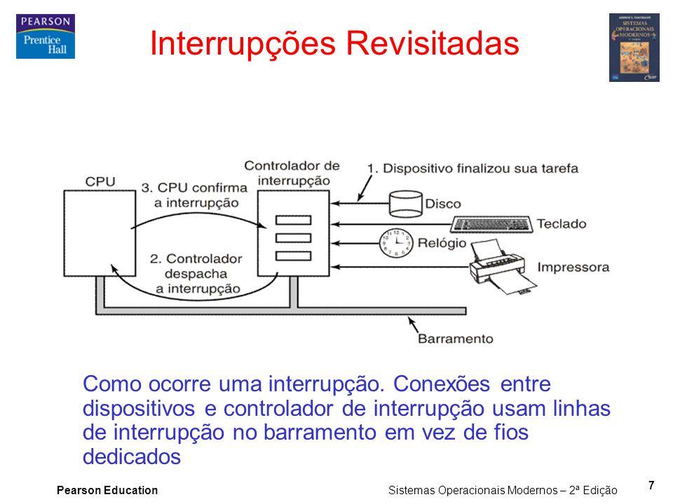 Pearson Education Sistemas Operacionais Modernos – 2ª Edição 7 Interrupções Revisitadas Como ocorre uma interrupção. Conexões entre dispositivos e con